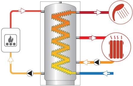img-systemskiss-eco-combi-1-laddotank-ackumulatortank
