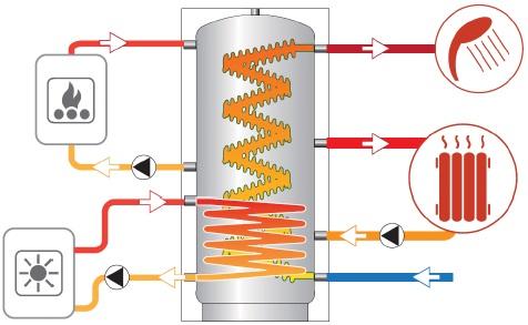 img-systemskiss-eco-combi-2-laddotank-ackumulatortank
