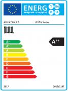 RB Cortena Pelletspanna Energideklaration