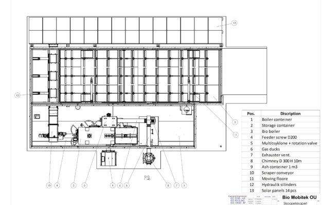 img-skogselskap-panncentral-Powercont-750-kW-5